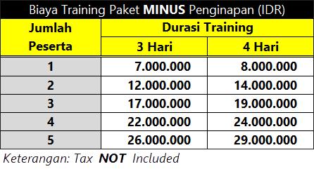 Biaya Training Paket MINUS Penginapan