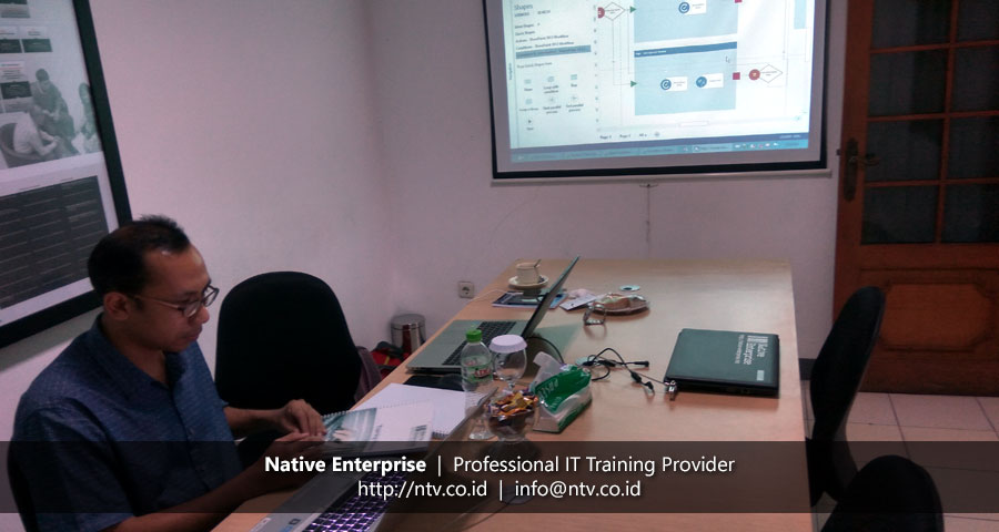 Training SharePoint Workflow Development bersama South Pacific Viscose