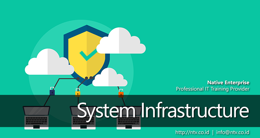 Native Enterprise | System Infrastructure Training
