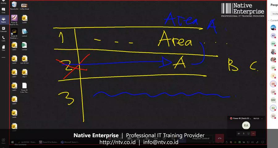 "Online Training ""Power BI for Business Users"" bersama Toyota Astra Motor (Batch 2)"