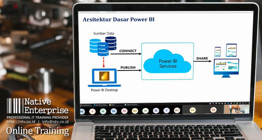"Online Training ""Data Visualization with Power BI Service"" bersama Loreal Indonesia"