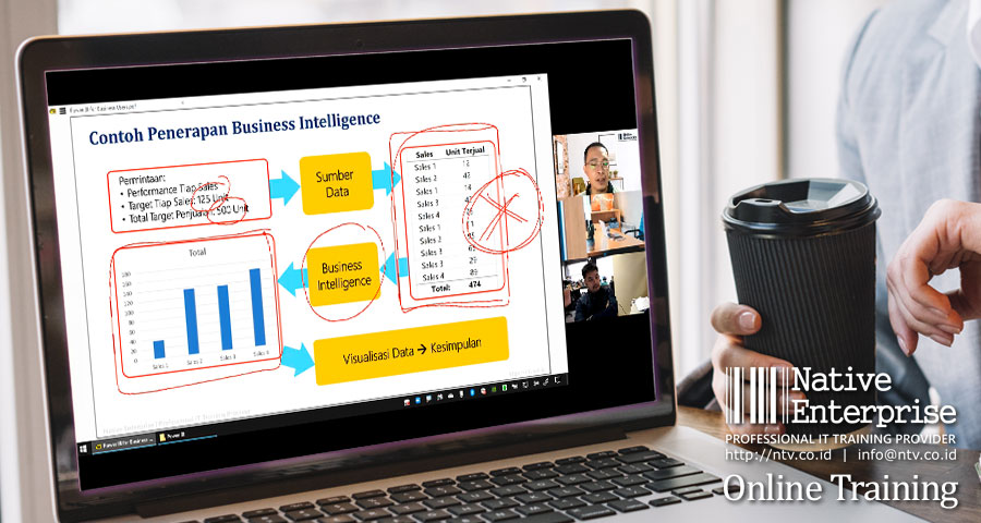 "Online Training ""Power BI for Business Users"" bersama PT Perusahaan Pengelola Aset (Persero)"