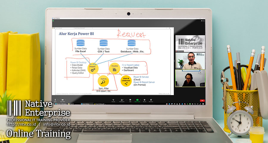 """Online Training """"Power BI for Business Users"""" bersama PT Preformed Line Products Indonesia"""